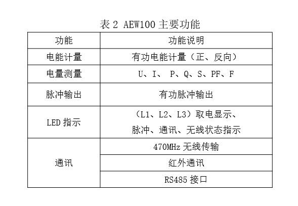 AEW100功能1