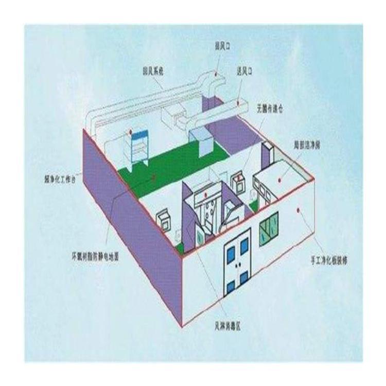 无尘车间装修 洁净室净化工程 净化车间设计 南京博泰 实验室装修 实验室设计