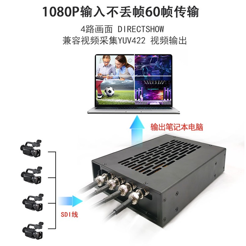 filmptz雷电3笔记本采集卡 高清视频采集卡4路SDI导播台HDMI多机位视频切换软直播Vmix