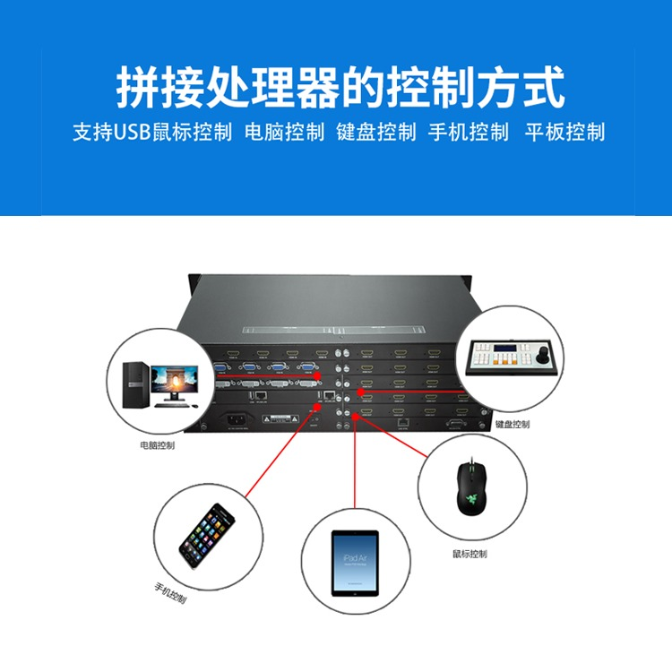 大屏拼接视频矩阵的安装与调试视频监控安防监控东健宇