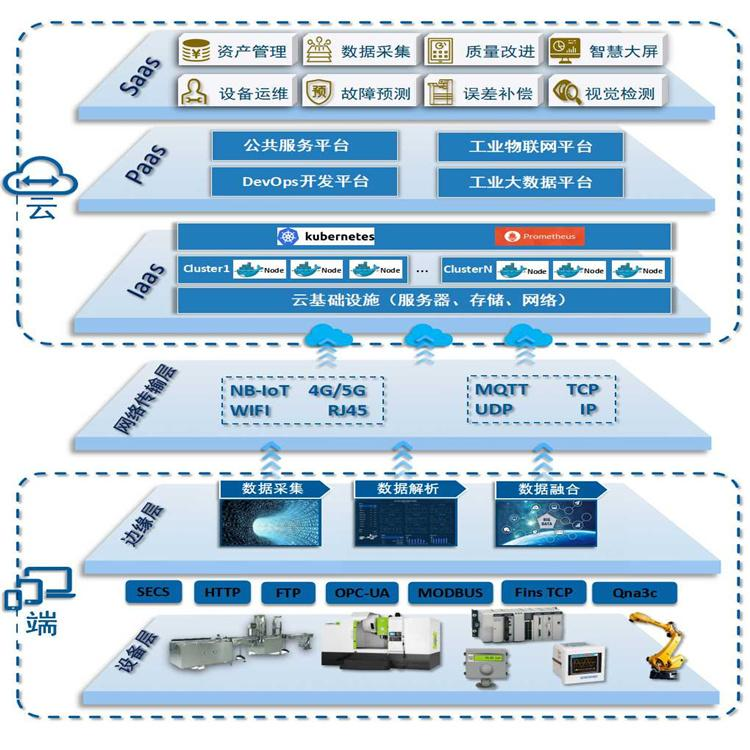 南高智能装备 设备维修管理系统 企业eap管理系统