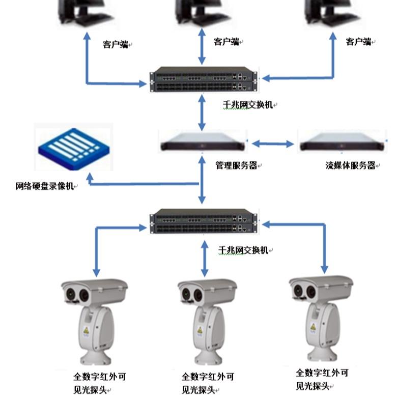 杭州晨星One net 物联网智能诊断监测系统-红外检测智能诊断系统-物联网智能诊断检测系统对