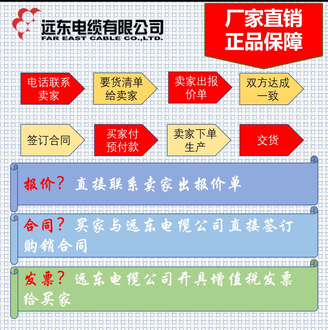 北京超高压电缆厂家 YJLW02-110KV 220KV