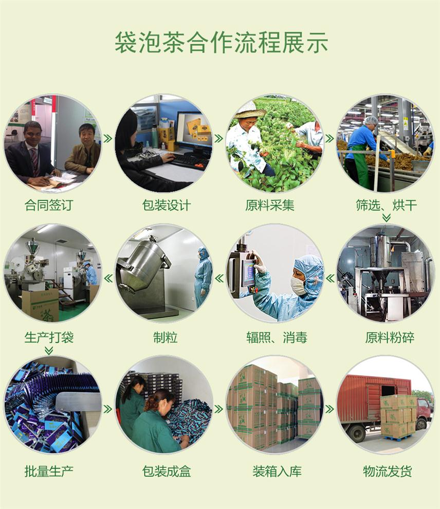 杭州养生茶代加工价格 型号全价格优