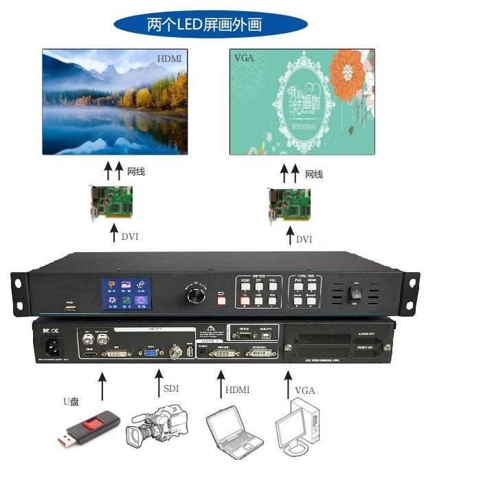 LED大屏幕LED控制器带预监回显