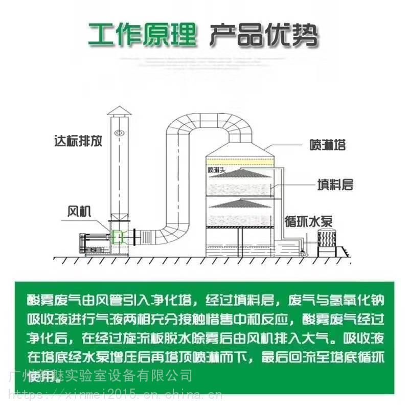 实验室设计公司功能布局设计通风设计实验室整体设计