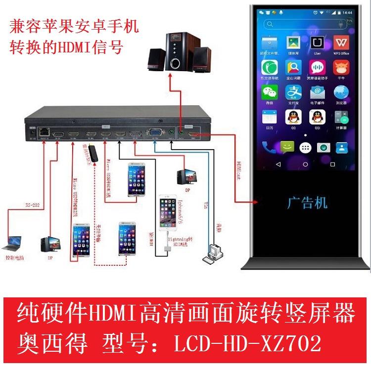 270度图像旋转器盒子 苹果手机图像旋转器厂价 奥西得路