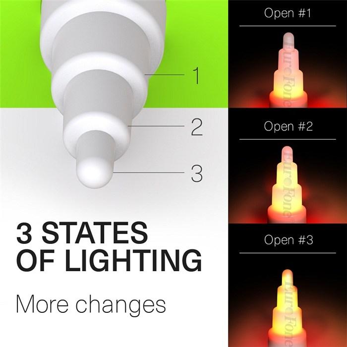 速卖通可充电蜡烛批量生产 wish可充电蜡烛定制 eurofone