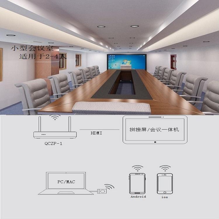 HDMI投影器带音频 JQKing启劲科技 VGA投影器优质厂商