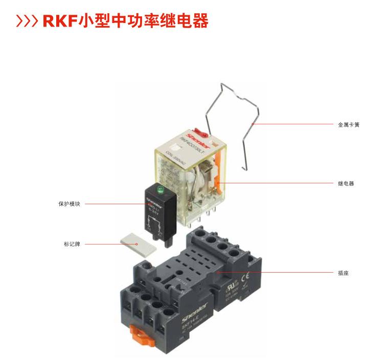 SHENLER 厂家现货供应申乐 RKF小型中功率继电器 欢迎咨询购买