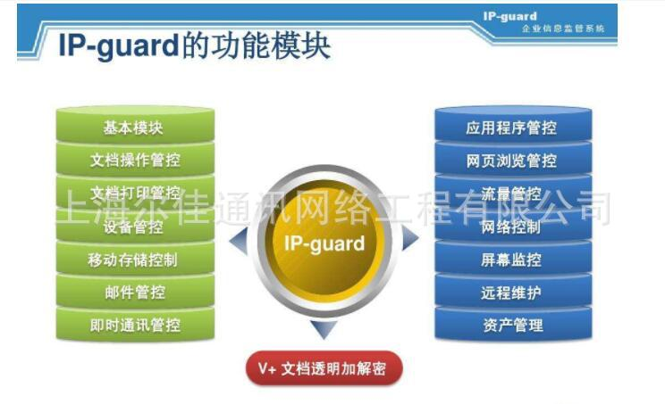 IP-guard文档加密系统 文档加密 内网信息安全防泄密管理软件