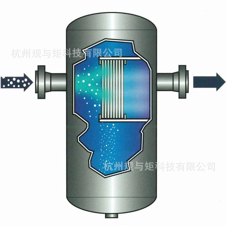 高效叶片油气分离器流体动力气液分离器汽水分离器除沫除雾不锈