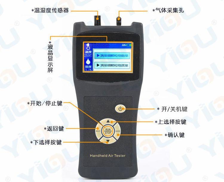 YIOU品牌SY-PMS600E空气质量检测仪PM2.5检测仪净化效率检测仪