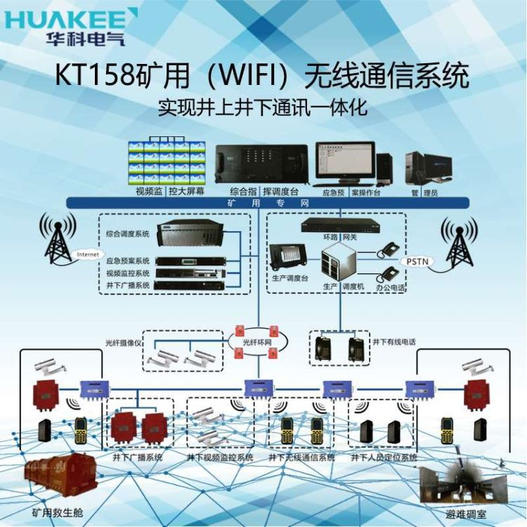 优惠KT158矿用3g4g无线通讯系统煤矿隧道矿山专用通信系统