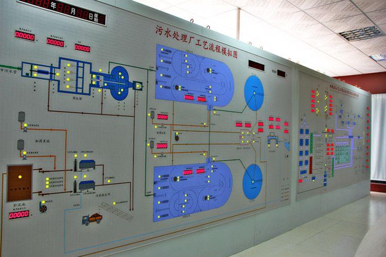 长沙美能电力 远程监控/水电站控制一键开关机污水控制屏