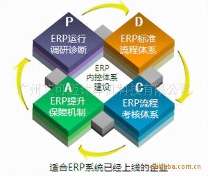 佳义软件开发平台服务 数据库应用开发平台