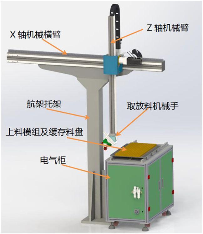 数控车床机械手 CNC机床桁架式 全自动上下料机械手