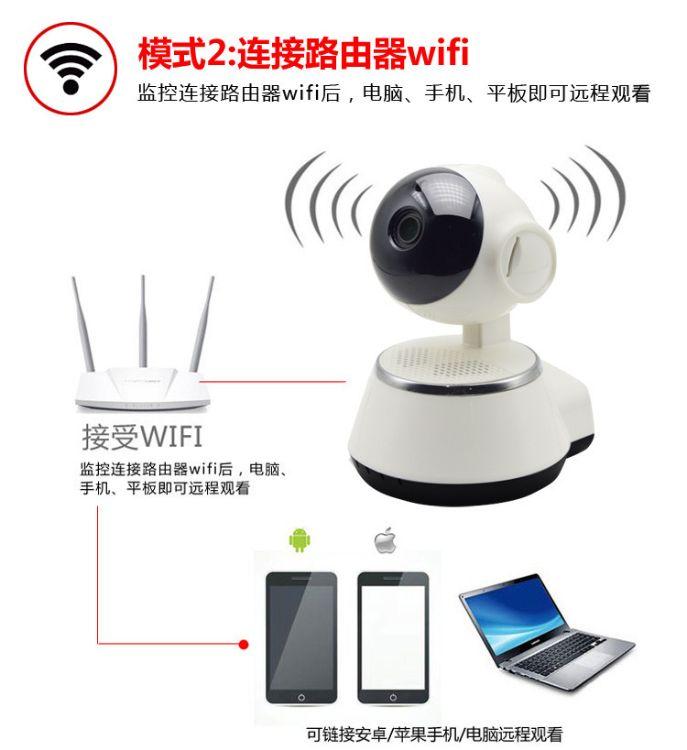 V380网络高清夜视摄像机wifi无线摄像头手机远程智能看家神器V380
