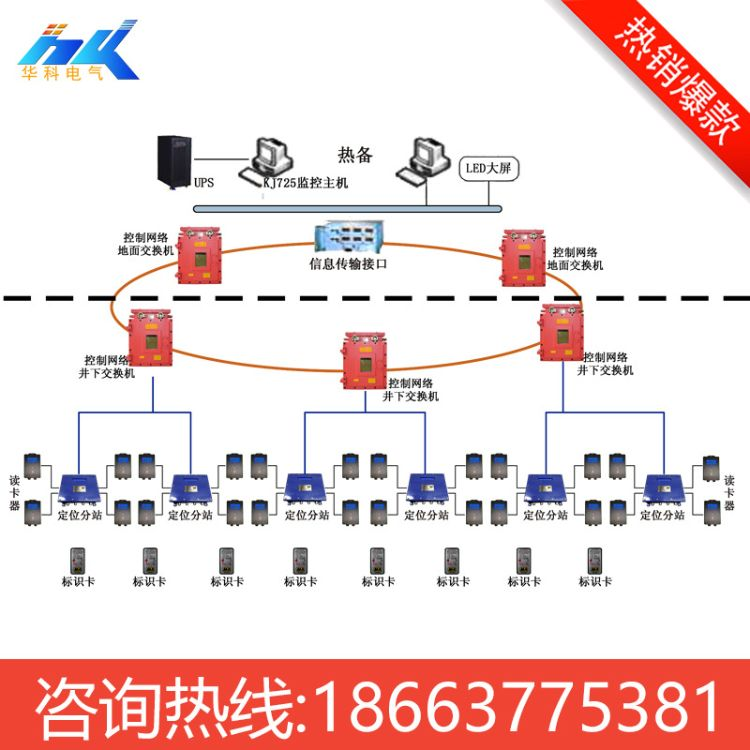 隧道地铁考勤定位系统 10cm-30cm精准定位隧道人员定位系统