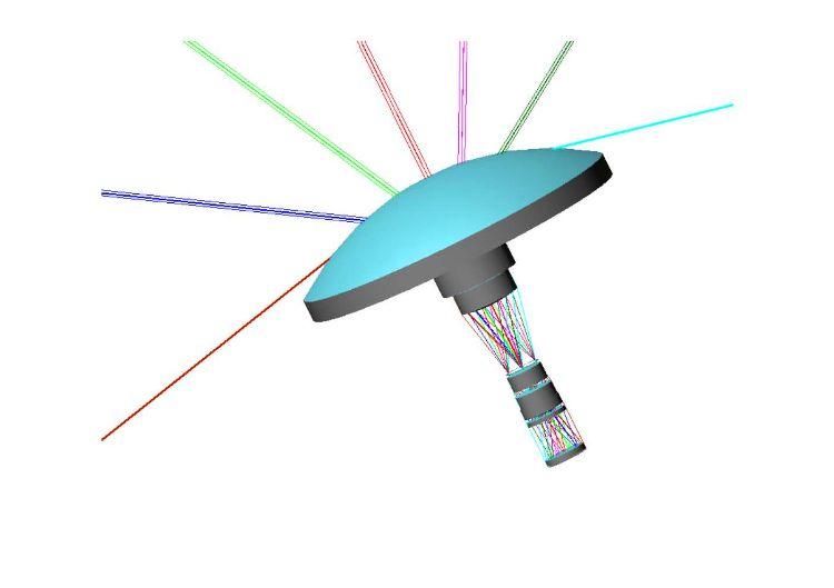 全景镜头 镜头 设计 光学设计服务 光路设计 360度镜头