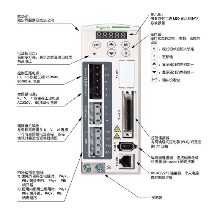 施耐德1KW伺服驱动器LXM23DU10M3X新品原装现货