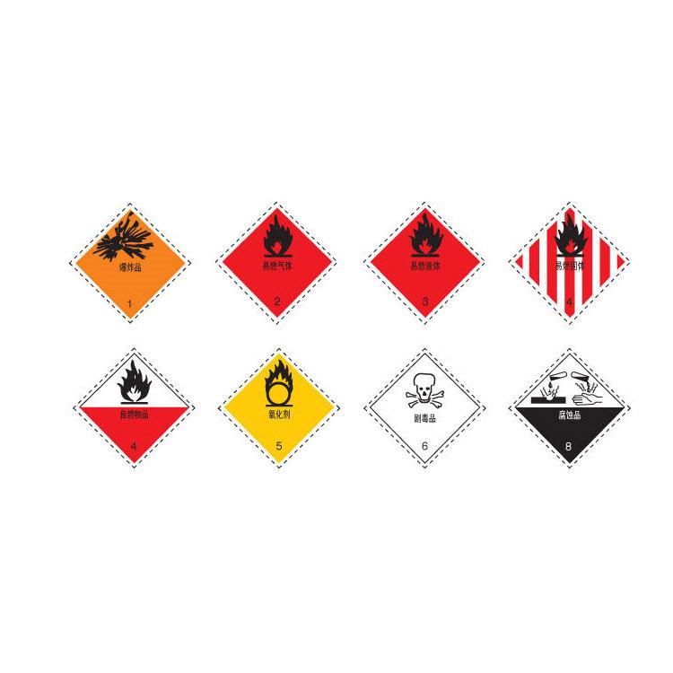 危险品运输标志牌 危险化学品标志牌 危险品 警告牌 安全标识牌